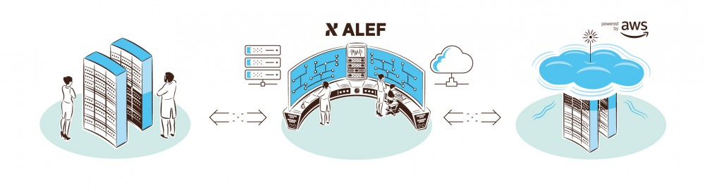 Amazon Web Services | ALEF